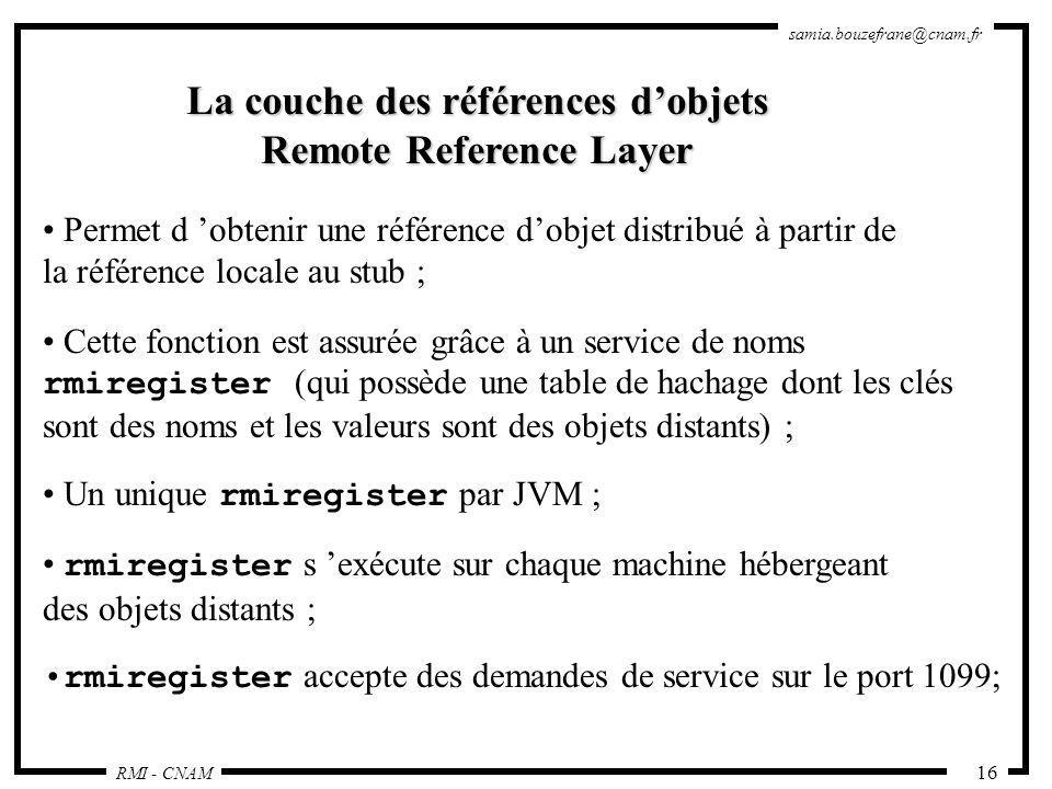 RMI - CNAM samia.bouzefrane@cnam.fr 16 La couche des références dobjets Remote Reference Layer Permet d obtenir une référence dobjet distribué à parti