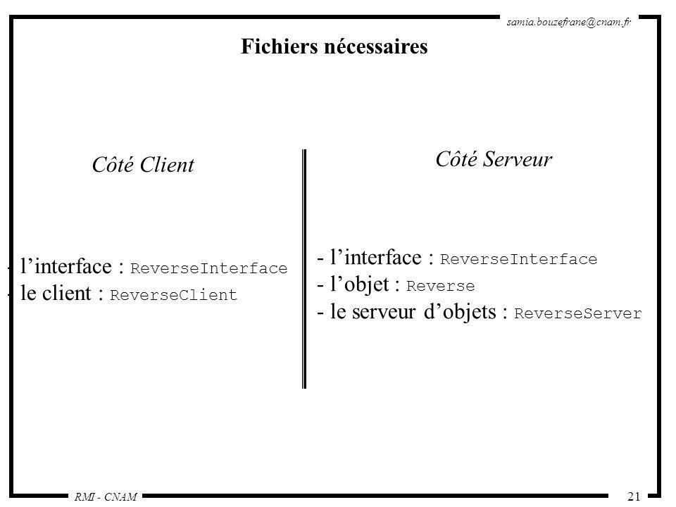 RMI - CNAM samia.bouzefrane@cnam.fr 21 Côté Client Côté Serveur - linterface : ReverseInterface - le client : ReverseClient Fichiers nécessaires - lin