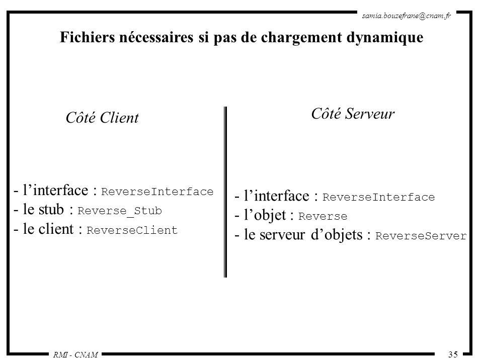 RMI - CNAM samia.bouzefrane@cnam.fr 35 Côté Client Côté Serveur - linterface : ReverseInterface - le stub : Reverse_Stub - le client : ReverseClient F