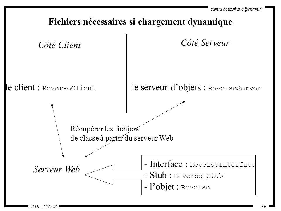 RMI - CNAM samia.bouzefrane@cnam.fr 36 Côté Client Côté Serveur le client : ReverseClient Fichiers nécessaires si chargement dynamique le serveur dobj