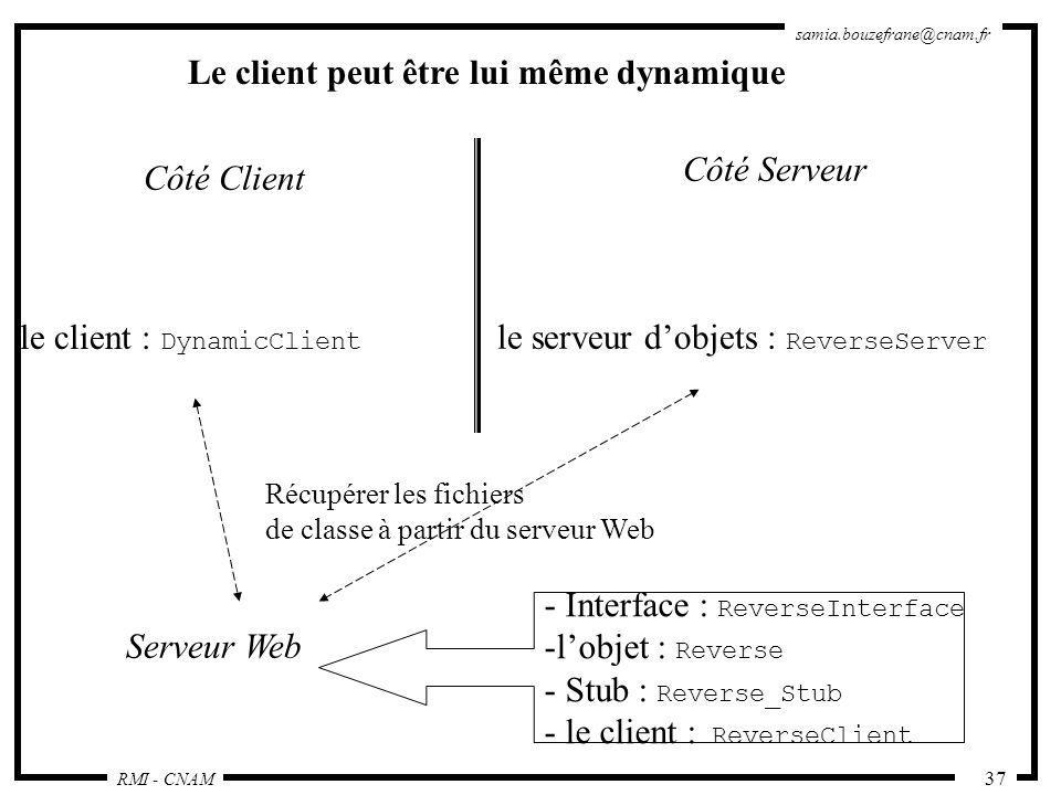 RMI - CNAM samia.bouzefrane@cnam.fr 37 Côté Client Côté Serveur le client : DynamicClient Le client peut être lui même dynamique le serveur dobjets :
