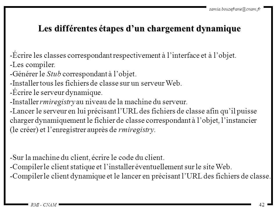 RMI - CNAM samia.bouzefrane@cnam.fr 42 -Écrire les classes correspondant respectivement à linterface et à lobjet. -Les compiler. -Générer le Stub corr