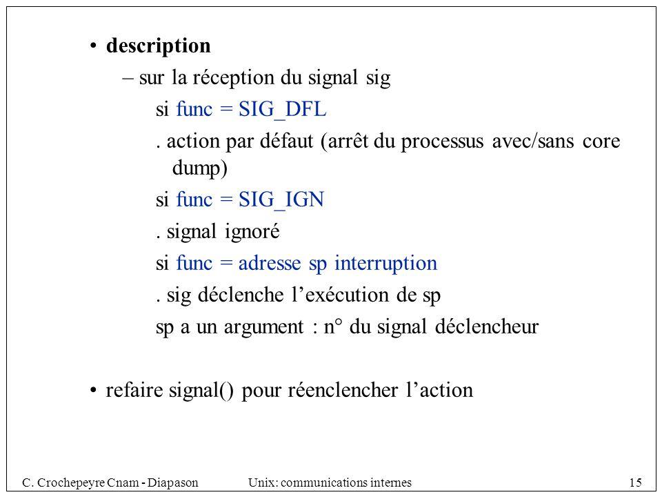 C. Crochepeyre Cnam - DiapasonUnix: communications internes15 description –sur la réception du signal sig si func = SIG_DFL. action par défaut (arrêt