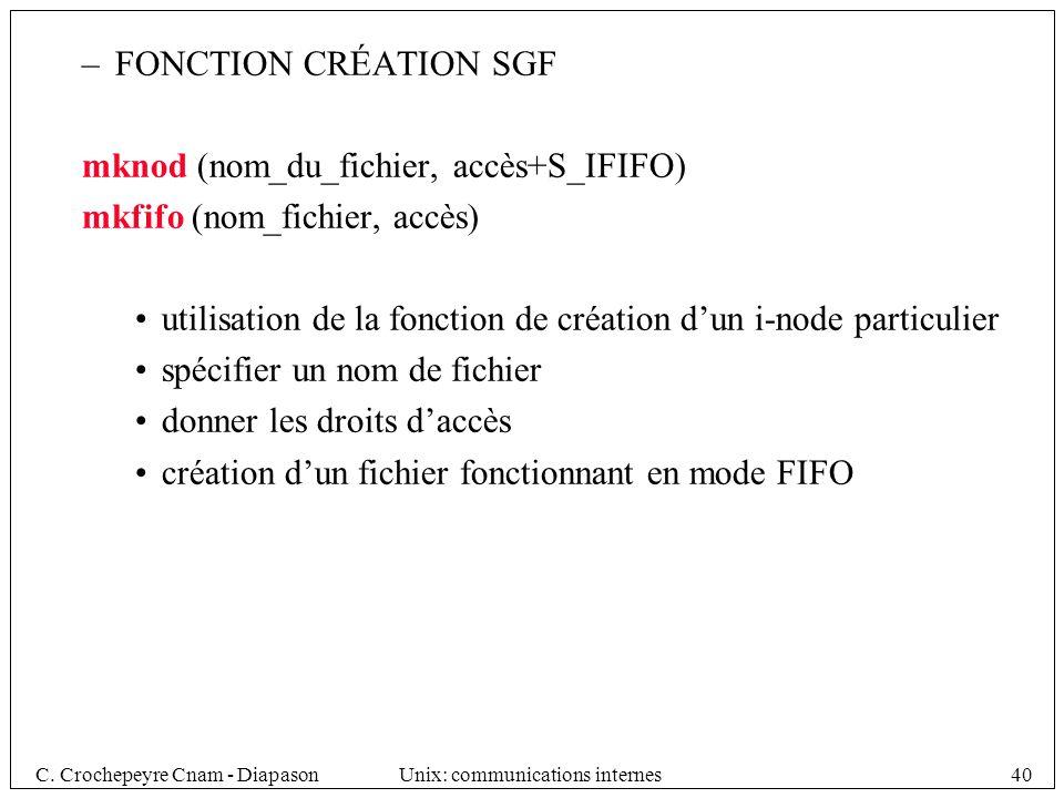 C. Crochepeyre Cnam - DiapasonUnix: communications internes40 –FONCTION CRÉATION SGF mknod (nom_du_fichier, accès+S_IFIFO) mkfifo (nom_fichier, accès)