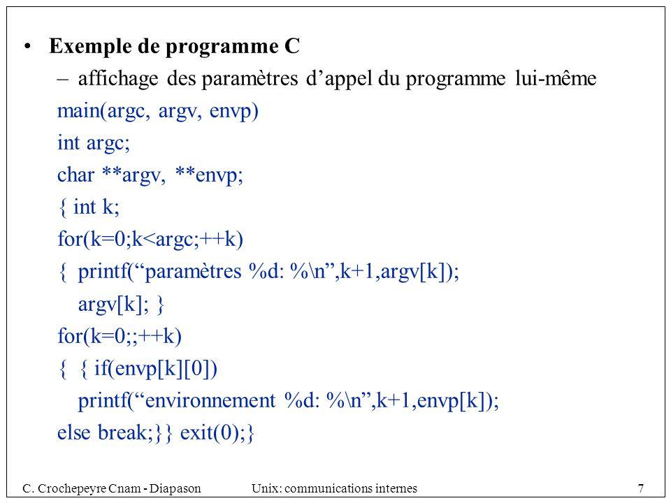 C.Crochepeyre Cnam - DiapasonUnix: communications internes18 description si sig = 0.