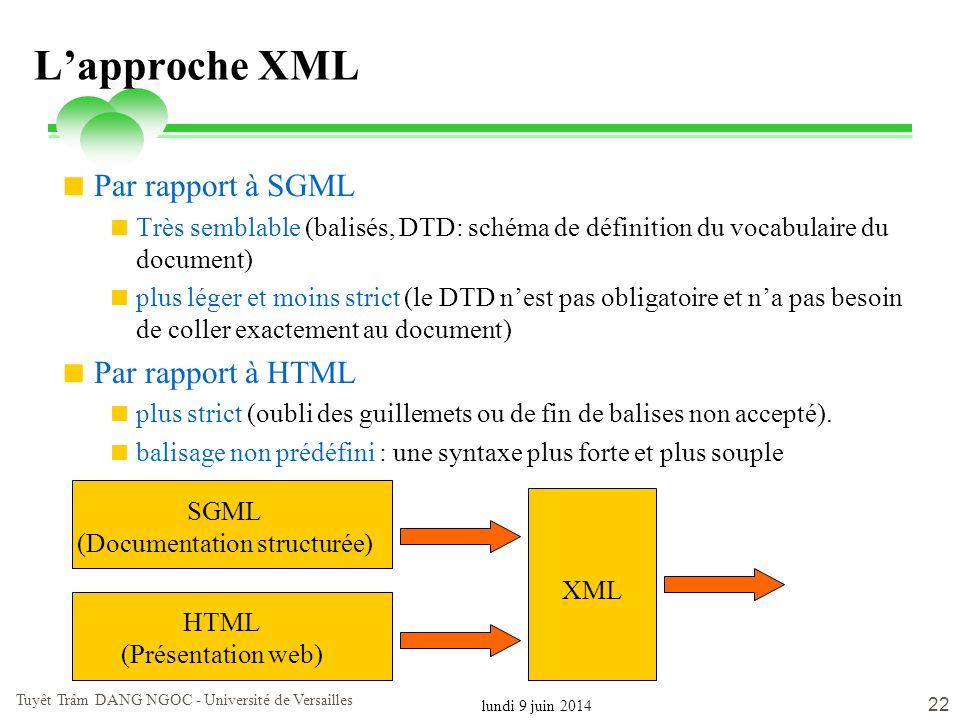 lundi 9 juin 2014 Tuyêt Trâm DANG NGOC - Université de Versailles 22 Lapproche XML Par rapport à SGML Très semblable (balisés, DTD: schéma de définiti