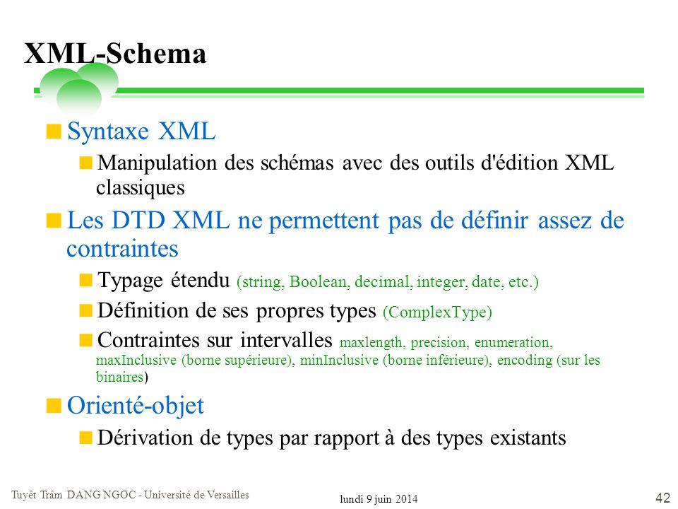 lundi 9 juin 2014 Tuyêt Trâm DANG NGOC - Université de Versailles 42 XML-Schema Syntaxe XML Manipulation des schémas avec des outils d'édition XML cla