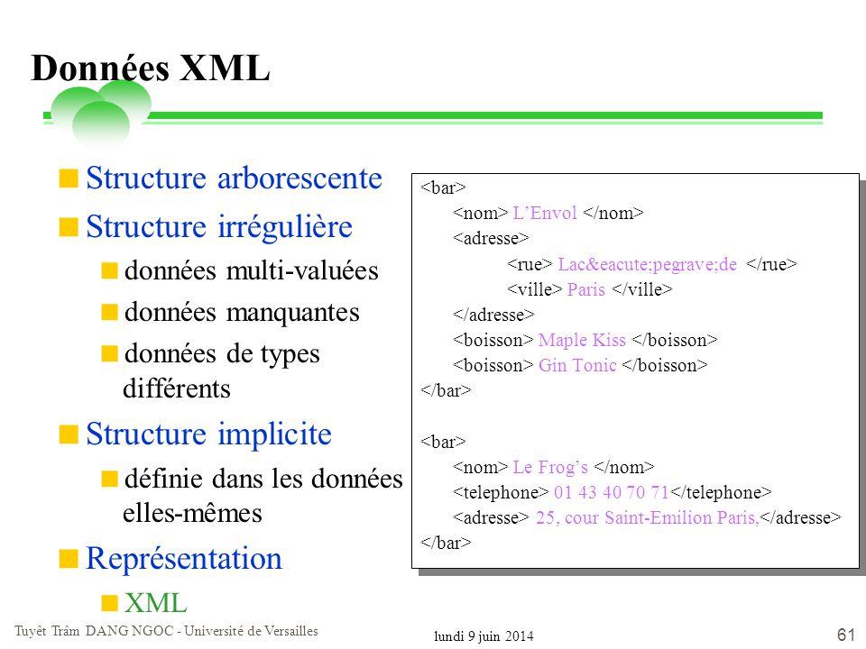 lundi 9 juin 2014 Tuyêt Trâm DANG NGOC - Université de Versailles 61 Données XML Structure arborescente Structure irrégulière données multi-valuées do