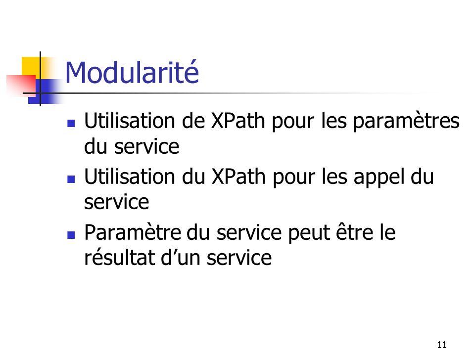 11 Modularité Utilisation de XPath pour les paramètres du service Utilisation du XPath pour les appel du service Paramètre du service peut être le résultat dun service