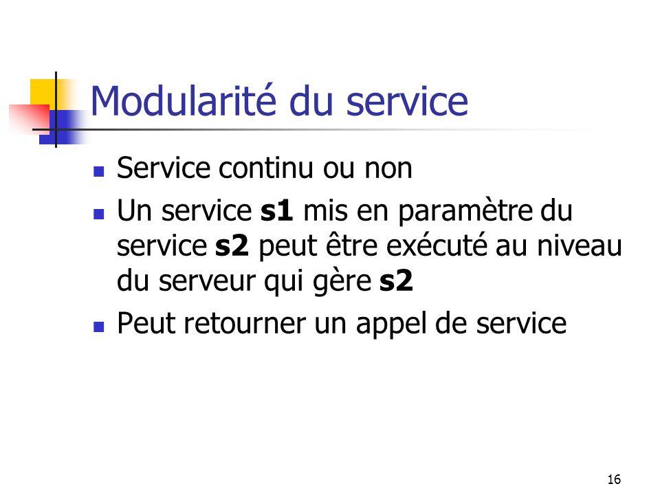 16 Modularité du service Service continu ou non Un service s1 mis en paramètre du service s2 peut être exécuté au niveau du serveur qui gère s2 Peut retourner un appel de service