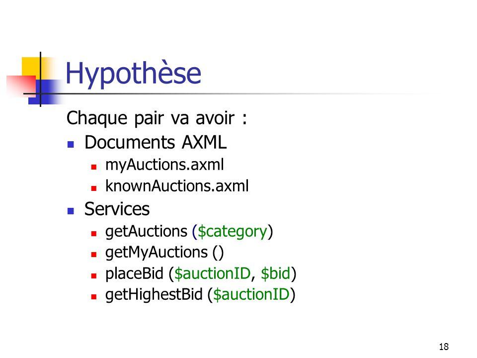 18 Hypothèse Chaque pair va avoir : Documents AXML myAuctions.axml knownAuctions.axml Services getAuctions ($category) getMyAuctions () placeBid ($auctionID, $bid) getHighestBid ($auctionID)