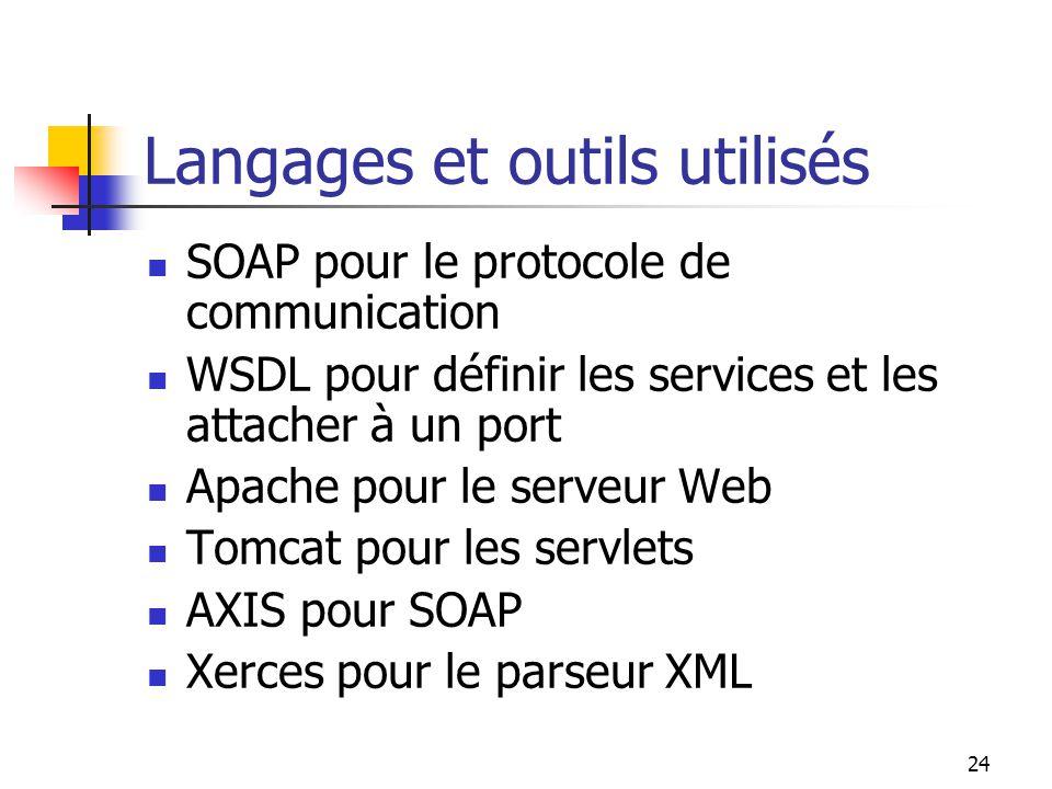 24 Langages et outils utilisés SOAP pour le protocole de communication WSDL pour définir les services et les attacher à un port Apache pour le serveur