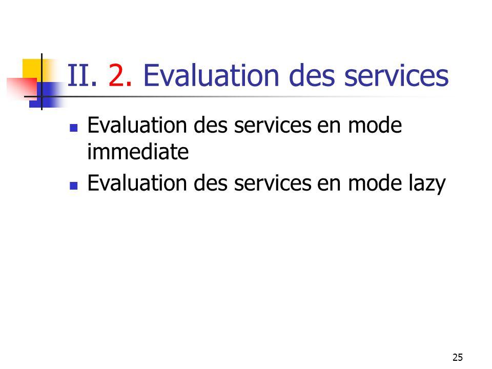 25 II. 2. Evaluation des services Evaluation des services en mode immediate Evaluation des services en mode lazy
