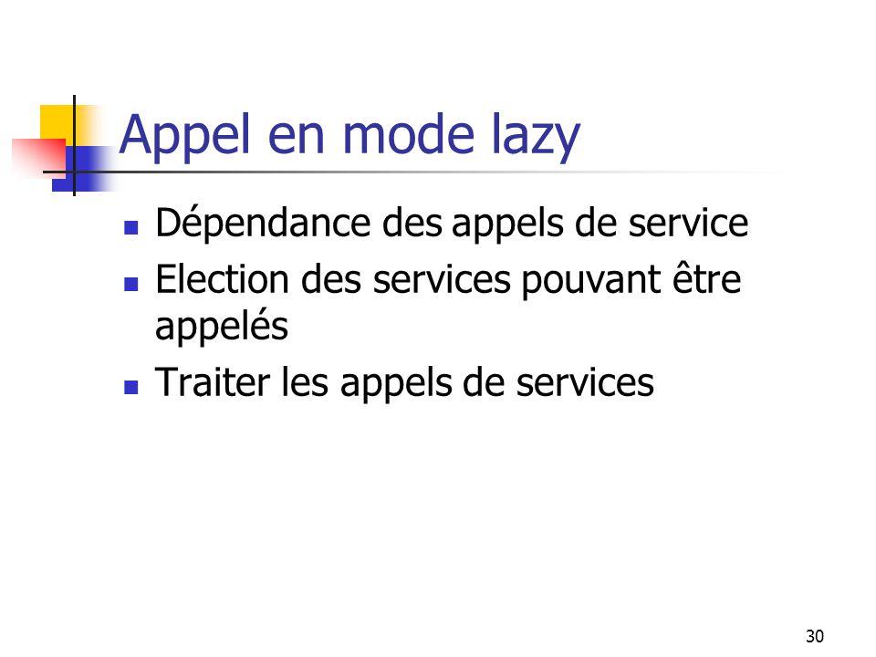 30 Appel en mode lazy Dépendance des appels de service Election des services pouvant être appelés Traiter les appels de services