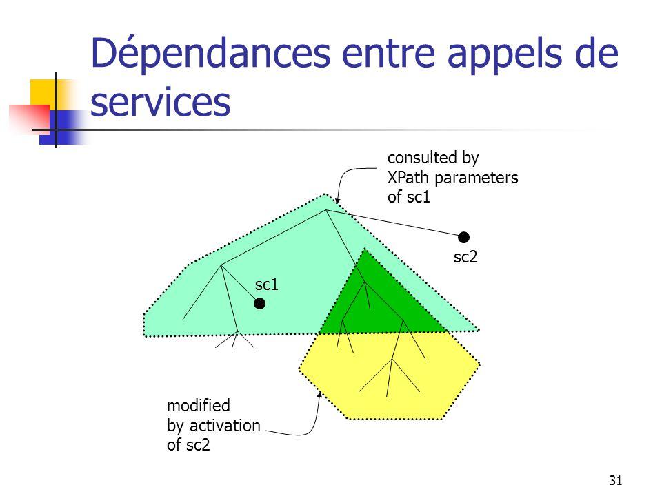 31 Dépendances entre appels de services sc1 sc2 consulted by XPath parameters of sc1 modified by activation of sc2