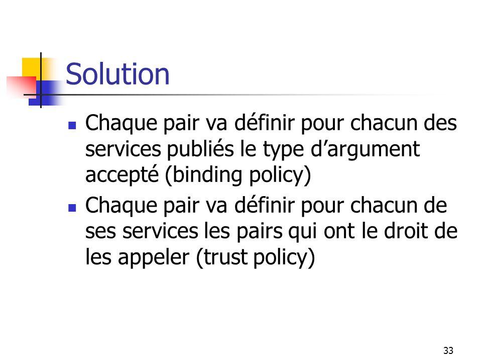 33 Solution Chaque pair va définir pour chacun des services publiés le type dargument accepté (binding policy) Chaque pair va définir pour chacun de ses services les pairs qui ont le droit de les appeler (trust policy)
