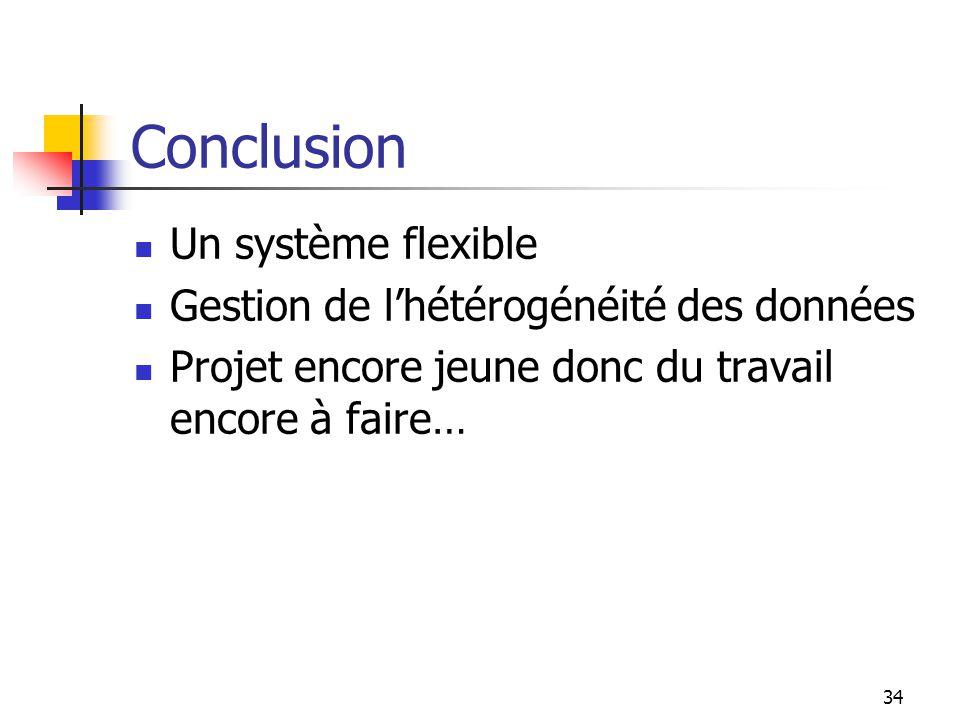 34 Conclusion Un système flexible Gestion de lhétérogénéité des données Projet encore jeune donc du travail encore à faire…