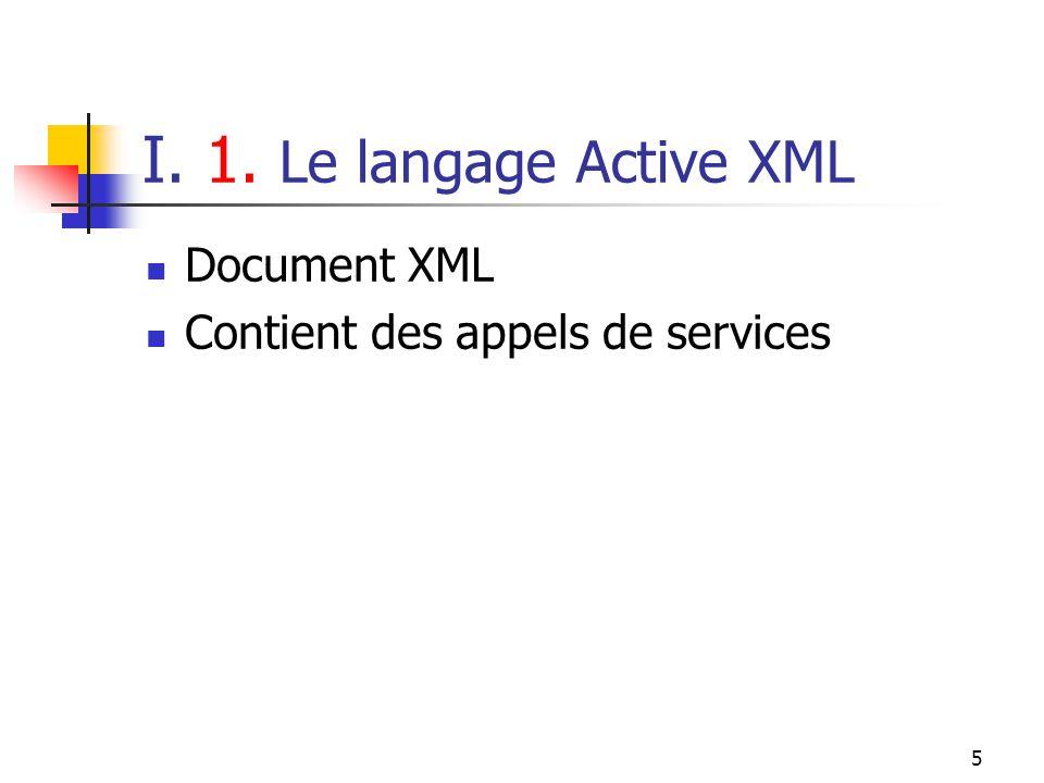 5 I. 1. Le langage Active XML Document XML Contient des appels de services
