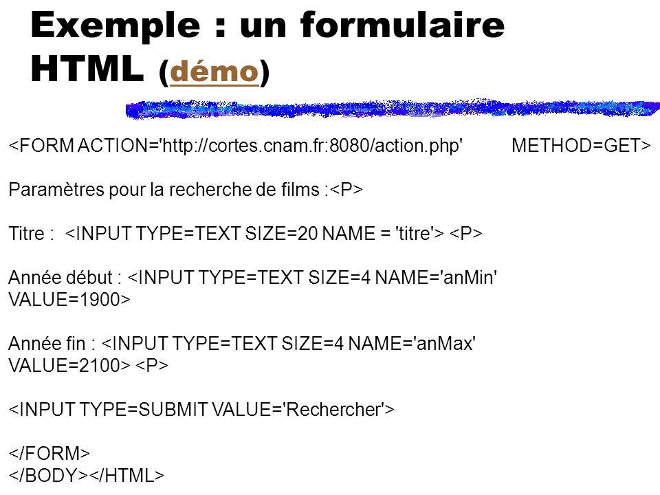 Exemple : un formulaire HTML (démo)démo Paramètres pour la recherche de films : Titre : Année début : Année fin :