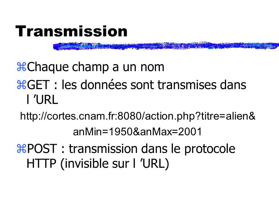 Transmission zChaque champ a un nom zGET : les données sont transmises dans l URL http://cortes.cnam.fr:8080/action.php titre=alien& anMin=1950&anMax=2001 zPOST : transmission dans le protocole HTTP (invisible sur l URL)