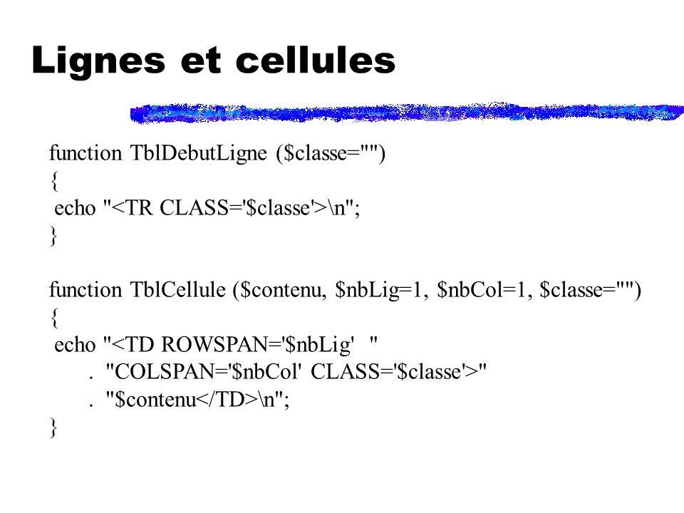 Lignes et cellules function TblDebutLigne ($classe= ) { echo \n ; } function TblCellule ($contenu, $nbLig=1, $nbCol=1, $classe= ) { echo <TD ROWSPAN= $nbLig .