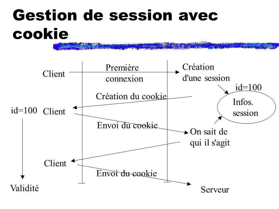Gestion de session avec cookie Client Serveur Première connexion Création d une session Infos.