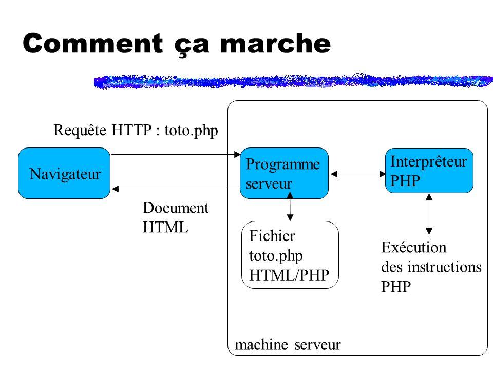 Intégration avec HTML zQuestion : vaut-il mieux mettre du PHP dans du HTML ou l inverse .