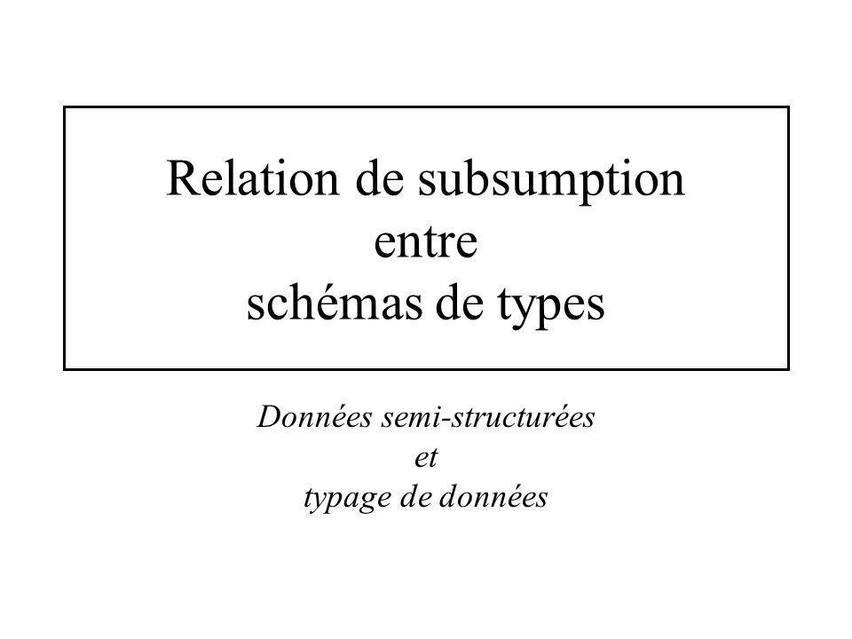 Relation de subsumption entre schémas de types Données semi-structurées et typage de données