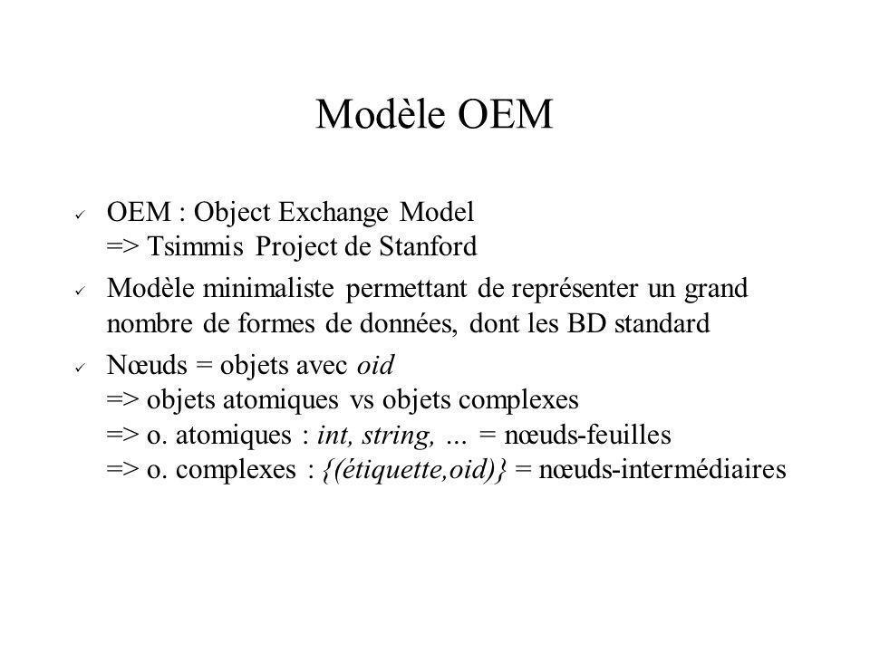 Modèle OEM OEM : Object Exchange Model => Tsimmis Project de Stanford Modèle minimaliste permettant de représenter un grand nombre de formes de donnée