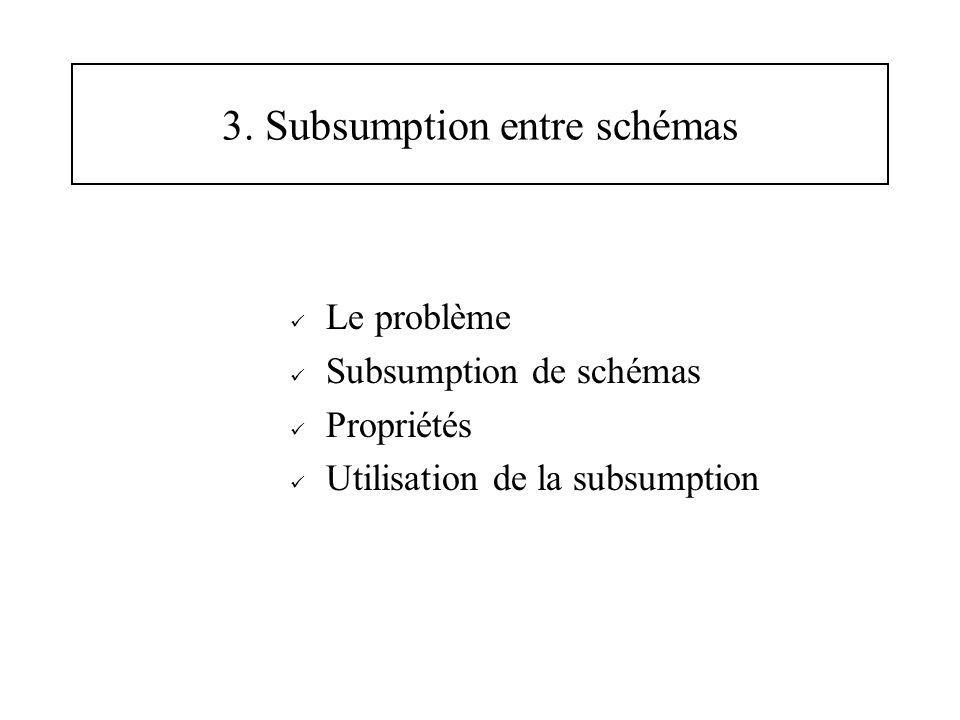 3. Subsumption entre schémas Le problème Subsumption de schémas Propriétés Utilisation de la subsumption
