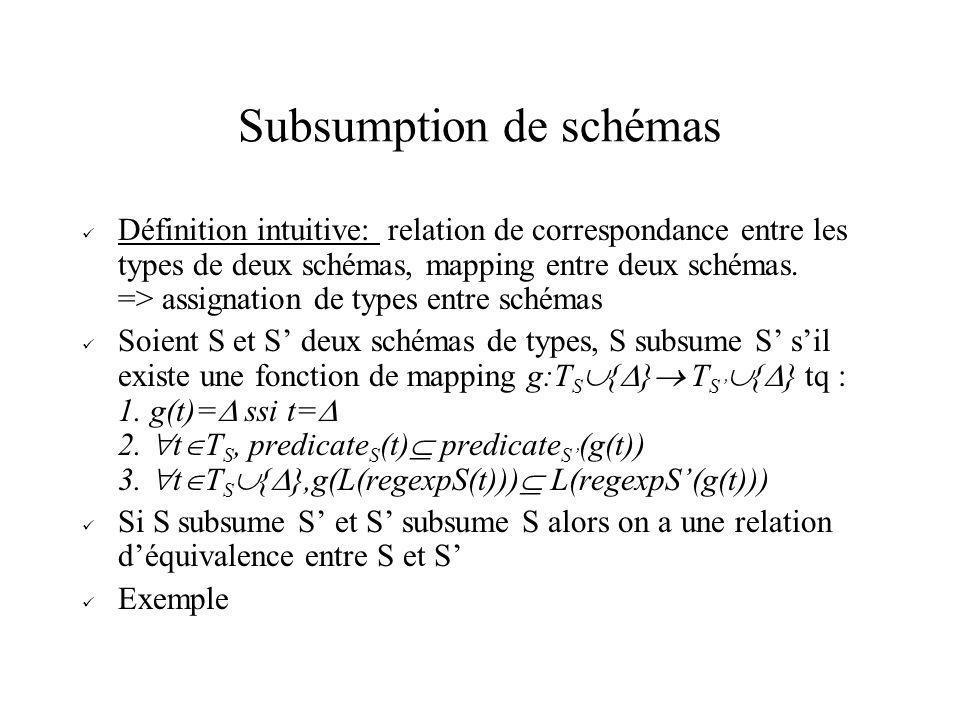 Subsumption de schémas Définition intuitive: relation de correspondance entre les types de deux schémas, mapping entre deux schémas. => assignation de