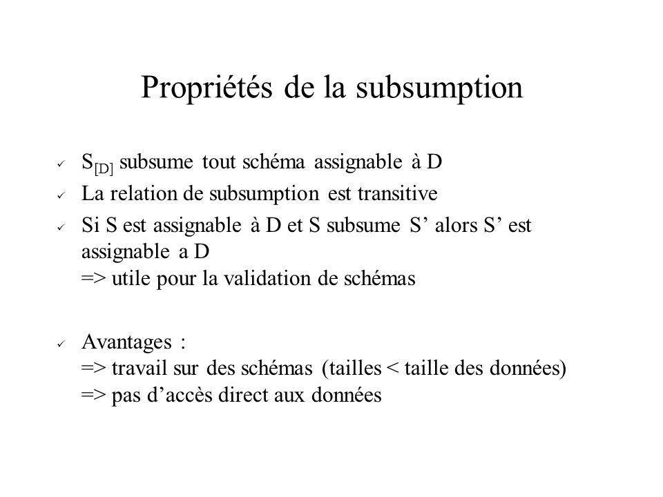 Propriétés de la subsumption S [D] subsume tout schéma assignable à D La relation de subsumption est transitive Si S est assignable à D et S subsume S