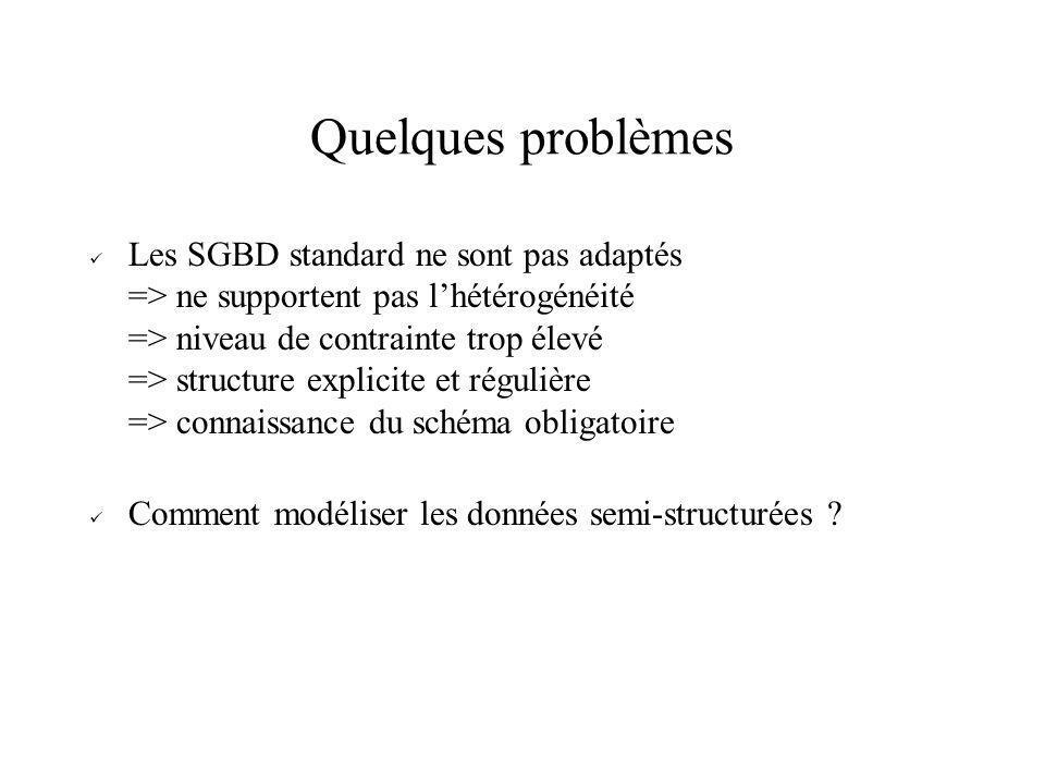 Quelques problèmes Les SGBD standard ne sont pas adaptés => ne supportent pas lhétérogénéité => niveau de contrainte trop élevé => structure explicite