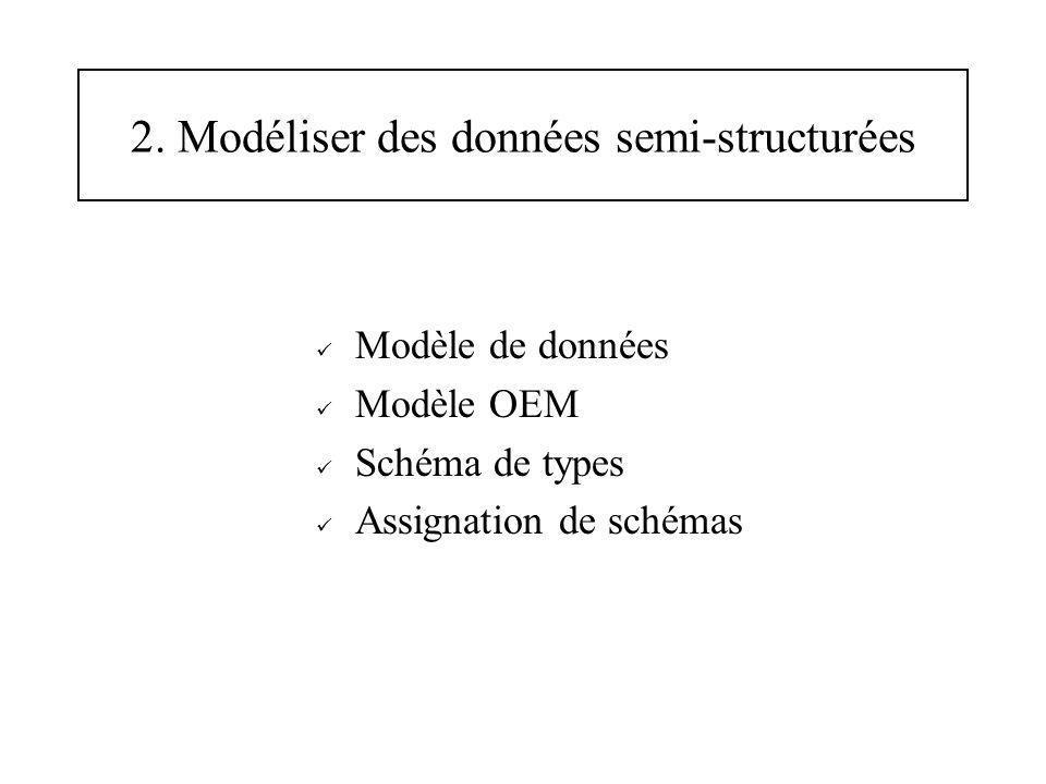 2. Modéliser des données semi-structurées Modèle de données Modèle OEM Schéma de types Assignation de schémas