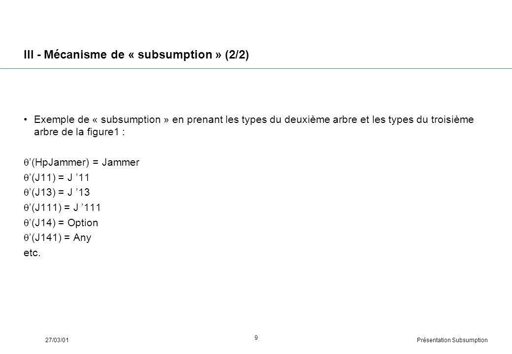 Présentation Subsumption27/03/01 9 III - Mécanisme de « subsumption » (2/2) Exemple de « subsumption » en prenant les types du deuxième arbre et les types du troisième arbre de la figure1 : (HpJammer) = Jammer (J11) = J 11 (J13) = J 13 (J111) = J 111 (J14) = Option (J141) = Any etc.