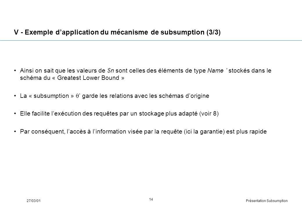 Présentation Subsumption27/03/01 14 V - Exemple dapplication du mécanisme de subsumption (3/3) Ainsi on sait que les valeurs de $n sont celles des éléments de type Name stockés dans le schéma du « Greatest Lower Bound » La « subsumption » garde les relations avec les schémas dorigine Elle facilite lexécution des requêtes par un stockage plus adapté (voir 8) Par conséquent, laccès à linformation visée par la requête (ici la garantie) est plus rapide