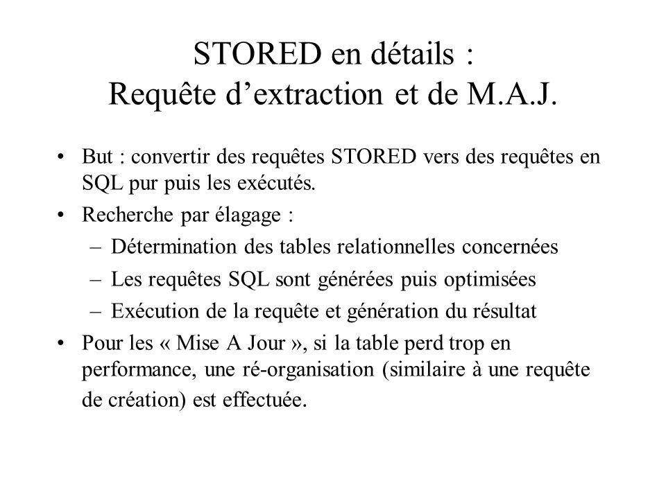 STORED en détails : Requête dextraction et de M.A.J. But : convertir des requêtes STORED vers des requêtes en SQL pur puis les exécutés. Recherche par