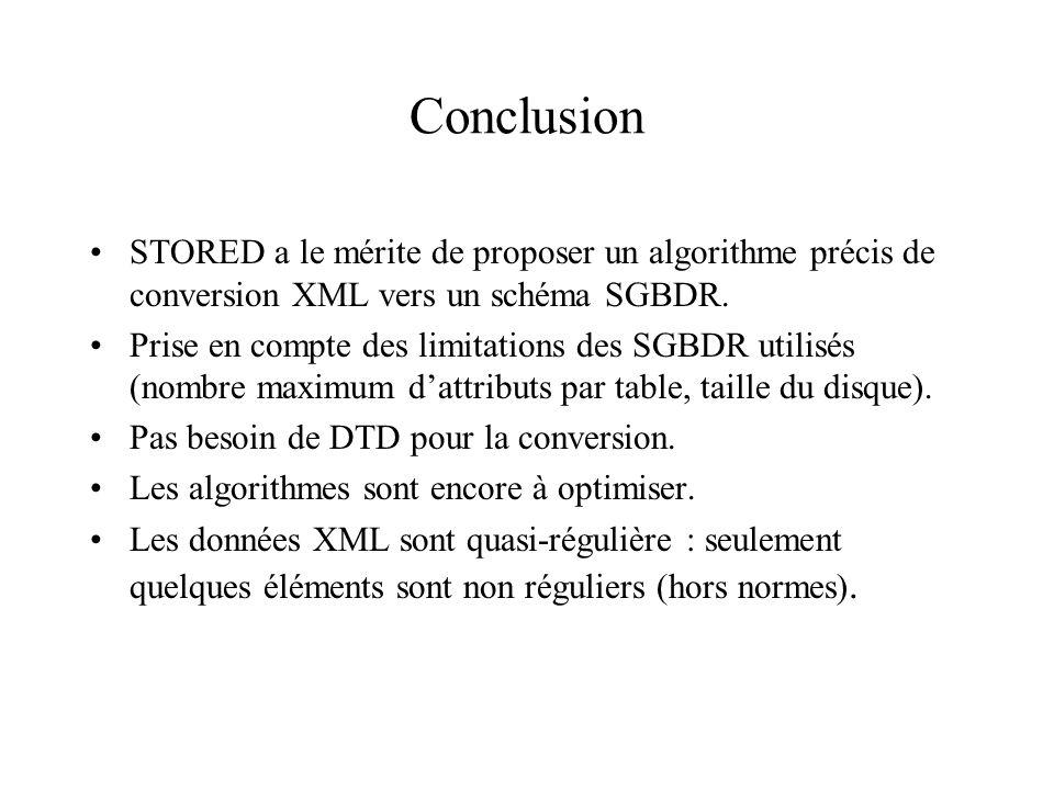 Conclusion STORED a le mérite de proposer un algorithme précis de conversion XML vers un schéma SGBDR. Prise en compte des limitations des SGBDR utili