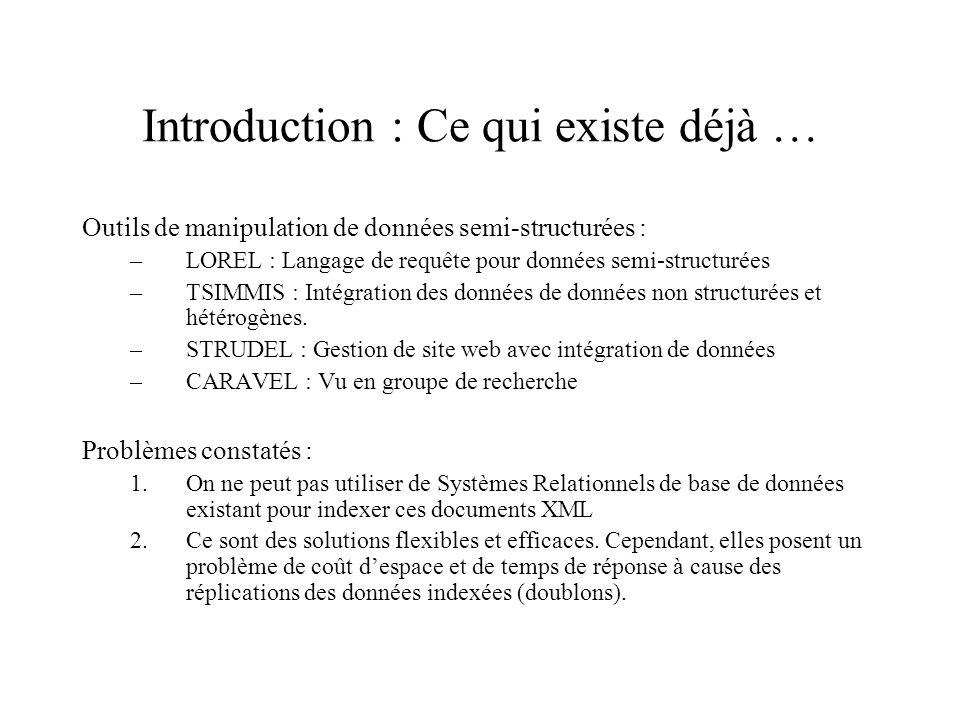 Introduction : Ce qui existe déjà … Outils de manipulation de données semi-structurées : –LOREL : Langage de requête pour données semi-structurées –TSIMMIS : Intégration des données de données non structurées et hétérogènes.