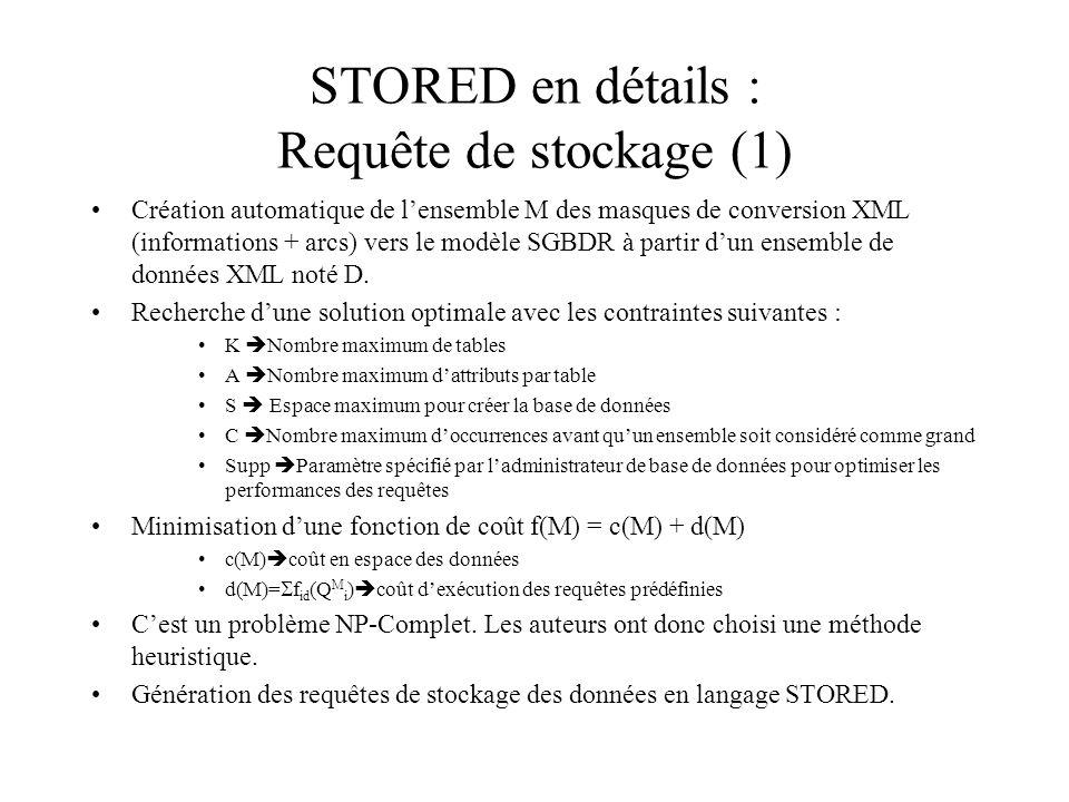 STORED en détails : Requête de stockage (1) Création automatique de lensemble M des masques de conversion XML (informations + arcs) vers le modèle SGBDR à partir dun ensemble de données XML noté D.