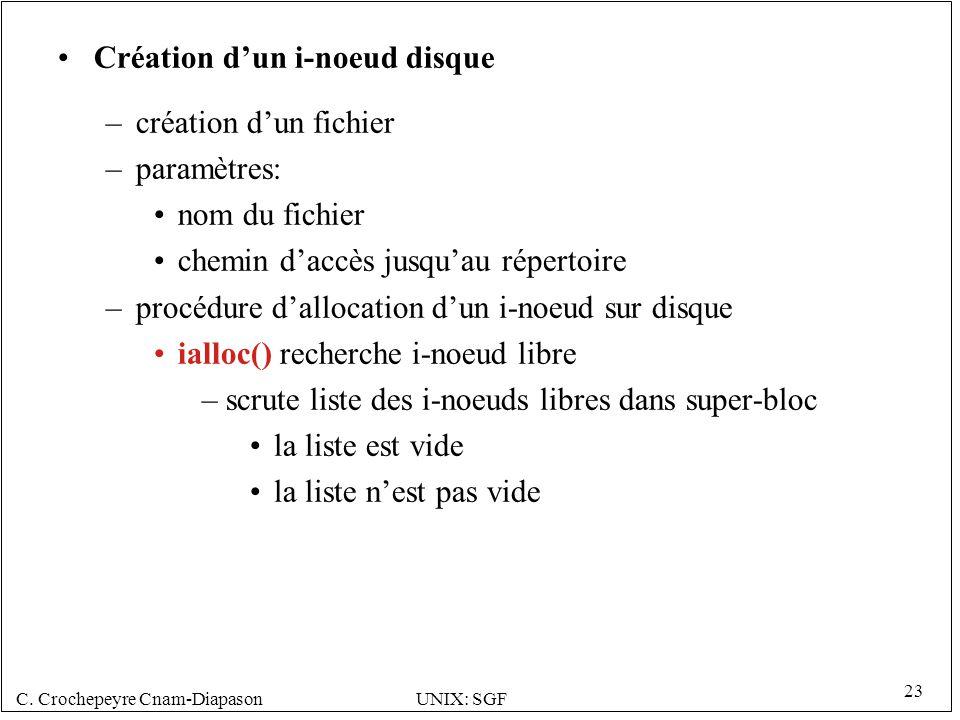 C. Crochepeyre Cnam-DiapasonUNIX: SGF 23 Création dun i-noeud disque –création dun fichier –paramètres: nom du fichier chemin daccès jusquau répertoir
