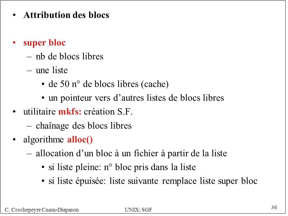 C. Crochepeyre Cnam-DiapasonUNIX: SGF 36 Attribution des blocs super bloc –nb de blocs libres –une liste de 50 n° de blocs libres (cache) un pointeur