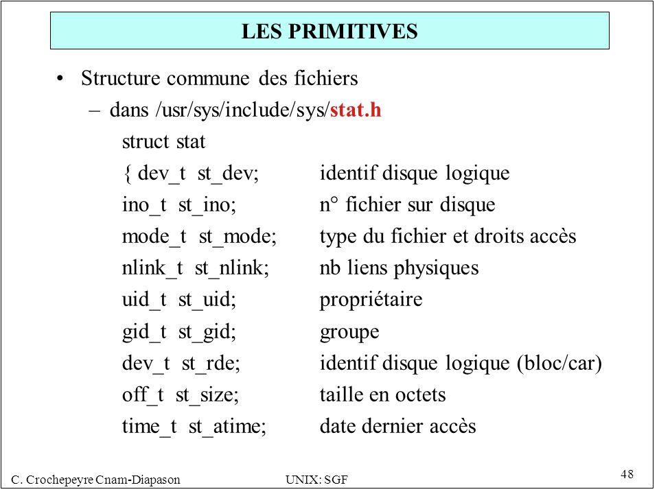 C. Crochepeyre Cnam-DiapasonUNIX: SGF 48 LES PRIMITIVES Structure commune des fichiers –dans /usr/sys/include/sys/stat.h struct stat { dev_t st_dev;id