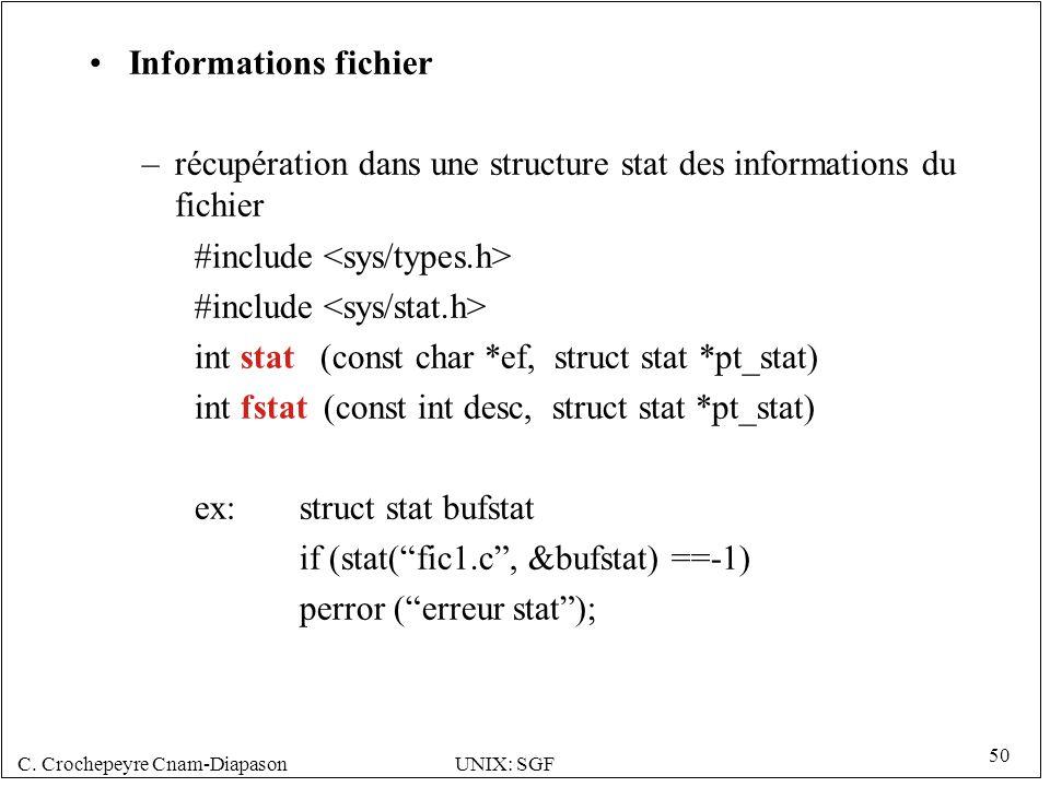 C. Crochepeyre Cnam-DiapasonUNIX: SGF 50 Informations fichier –récupération dans une structure stat des informations du fichier #include int stat (con