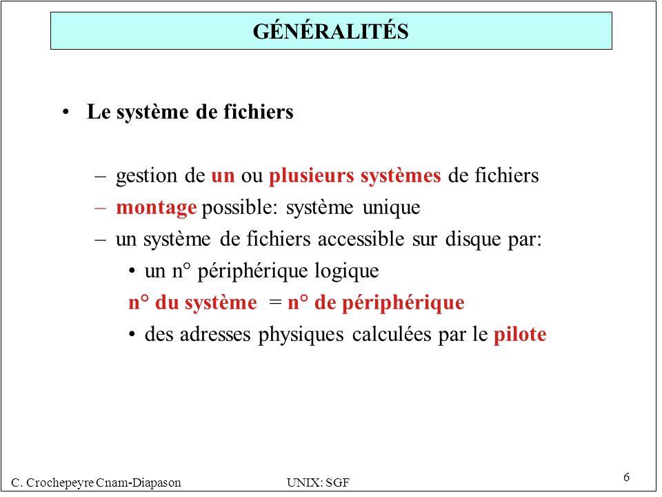 C. Crochepeyre Cnam-DiapasonUNIX: SGF 6 GÉNÉRALITÉS Le système de fichiers –gestion de un ou plusieurs systèmes de fichiers –montage possible: système