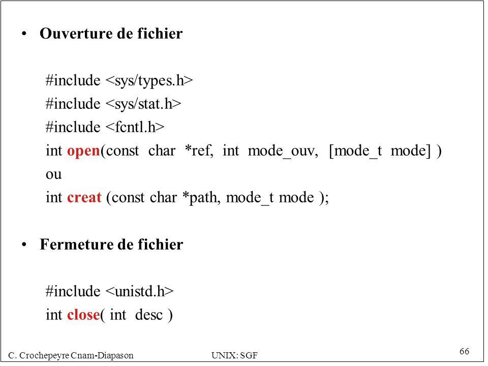 C. Crochepeyre Cnam-DiapasonUNIX: SGF 66 Ouverture de fichier #include int open(const char *ref, int mode_ouv, [mode_t mode] ) ou int creat (const cha