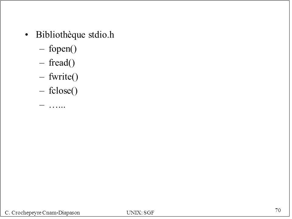 C. Crochepeyre Cnam-DiapasonUNIX: SGF 70 Bibliothèque stdio.h –fopen() –fread() –fwrite() –fclose() –…...