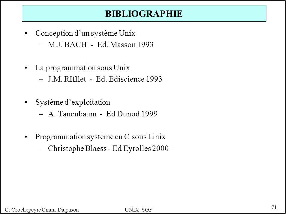 C.Crochepeyre Cnam-DiapasonUNIX: SGF 71 BIBLIOGRAPHIE Conception dun système Unix –M.J.
