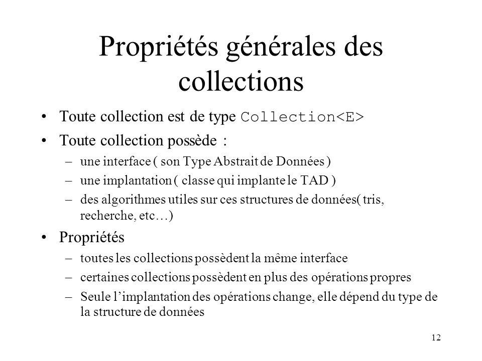 12 Propriétés générales des collections Toute collection est de type Collection Toute collection possède : –une interface ( son Type Abstrait de Donné