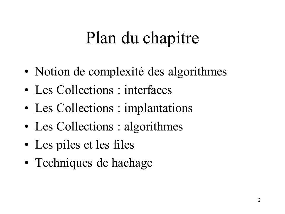 2 Plan du chapitre Notion de complexité des algorithmes Les Collections : interfaces Les Collections : implantations Les Collections : algorithmes Les